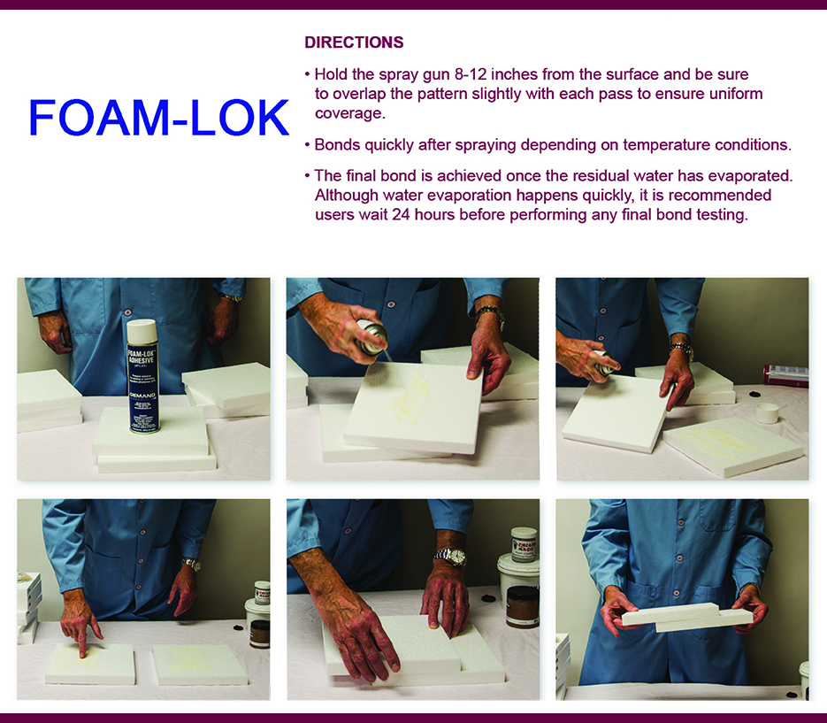 FOAM-LOK Application Direction